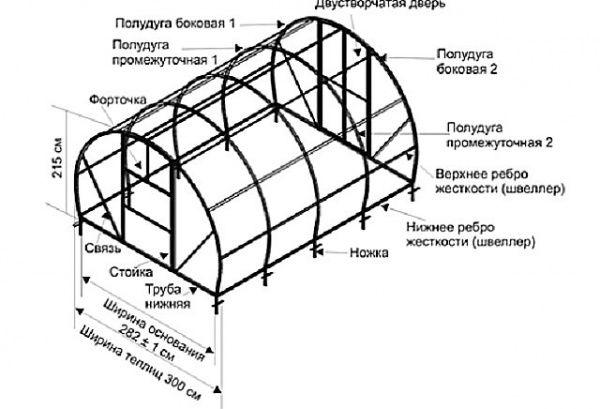 Креслення арочної теплиці з профільної труби