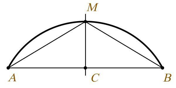 Як розрахувати довжину дуги?