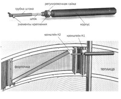 Як зробити гидроцилиндр для теплиці своїми руками? Для тих, хто цінує автономний режим роботи