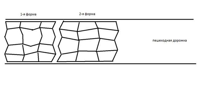 Як виготовити форму для штучного каменю