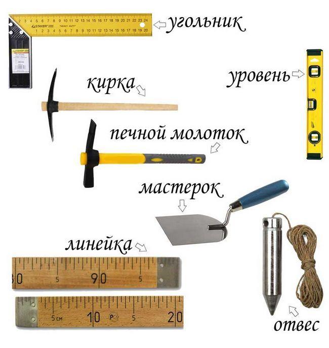 інструмент для будівництва