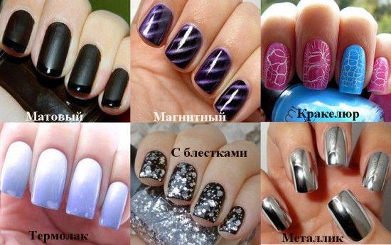 Покриття для нігтів