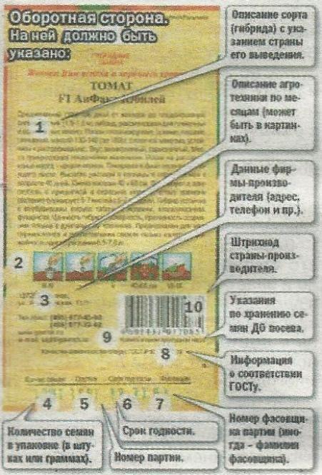 Купівля насіння: правила для покупця