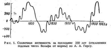 Сонце, земля і люди, історія і сутність глобальних природних процесів на землі в залежності від сонця і діяльності людини