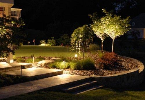 Освітлення для саду